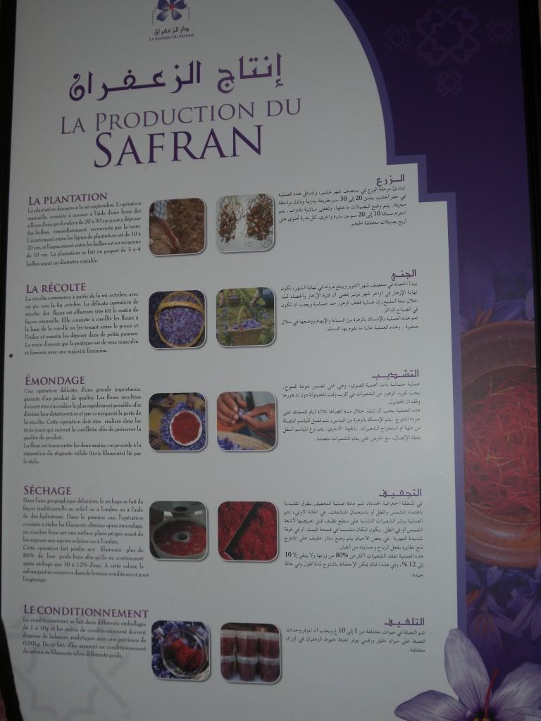 Les étapes de la production du safran